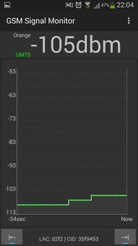 Download Gsm Signal Monitor 2.0.0 APK File for Android