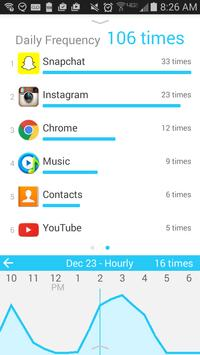 Download QualityTime - My Digital Diet 2.9 APK File for Android