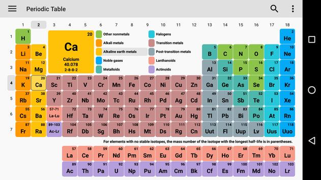 Download Periodic Table 2017. Chemistry in your pocket. 6.8.0 APK File for Android