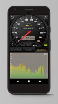 Download Speedometer GPS 3.7.67(googlemap) APK File for Android