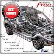 Fixing Car Wire APK