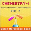 Chemistry-I APK