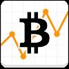 Bitcoin Price IQ APK
