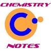 Chemistry Apps APK