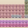 Periodic Table APK