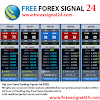 Free Forex Signal 24 APK
