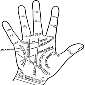 Palmistry for All 27.09.17 Latest Version Download