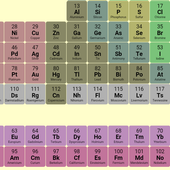 Periodic Table Latest Version Download