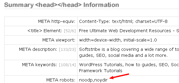 Check Website Headers using URI Valet