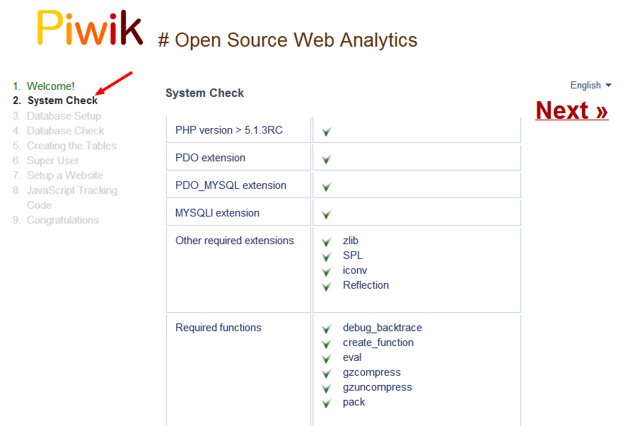System Check Piwik Web Analytics