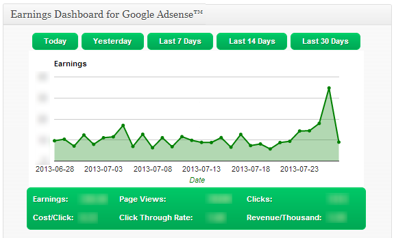 Google Adsense Dashboard for WP WordPress Plugin