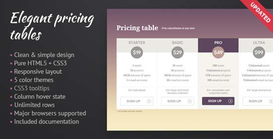 Elegant Pricing Tables