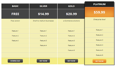How to Create Responsive CSS3 Pricing Tables in WordPress