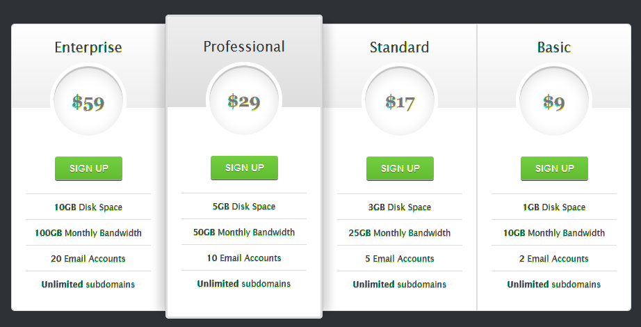 WordPress Pricing Table plugin0