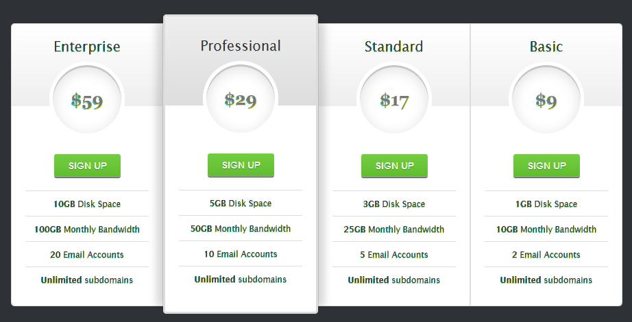 WordPress Pricing Table plugin0