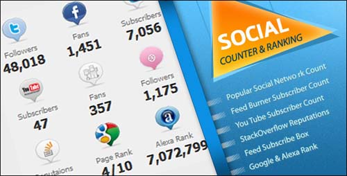 WordPress Social Counters and Ranking