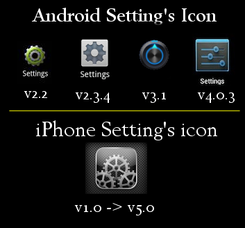 Android Settings Icons