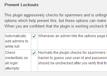 Prevent Lockouts Stop Spammers WordPress