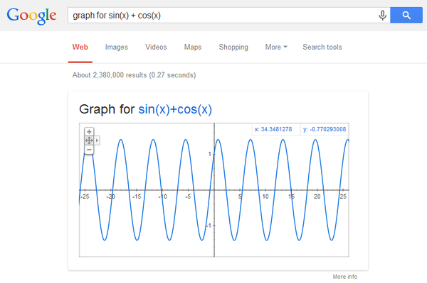 Google trigonometrical graphs