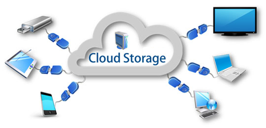 Cloud Data Storage Android Apps