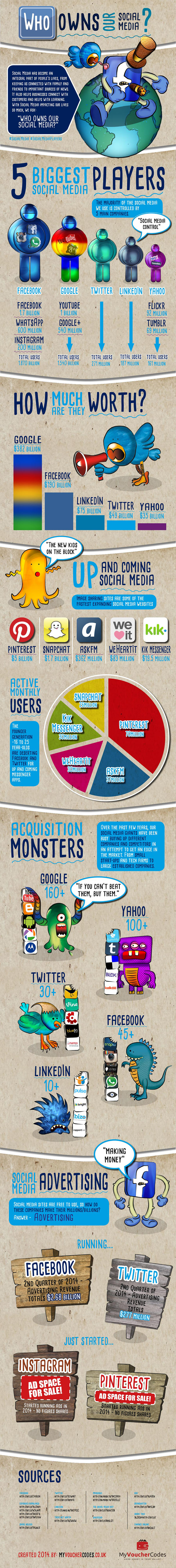 Who Owns Our Social Media [Infographic]