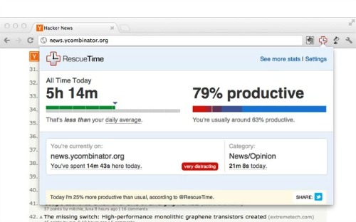 rescuetime-for-google-chrome