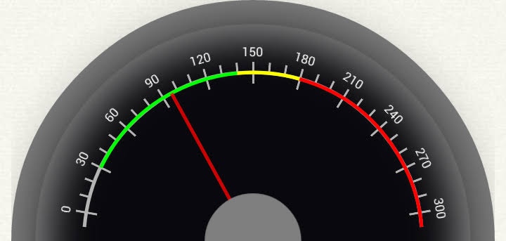 Best Speedometer GPS apps for Android
